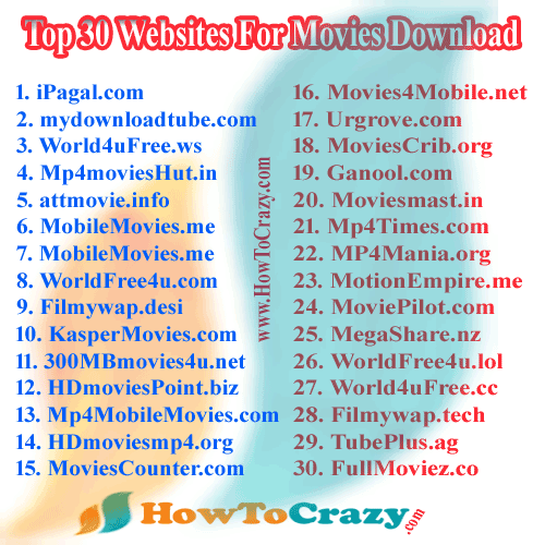 top-movies-download-sites-bollywood-hollywood hindi dubbed