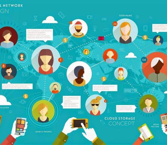 Social Media Market Trends 2020