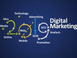 Why Programmatic Digital Marketing Is A Must In 2019