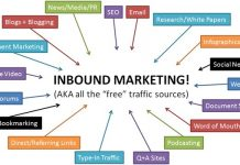 How to use outgoing marketing techniques as part of your inbound strategies